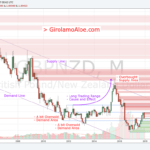 171229 - GBPNZD - Monthly