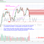 180220 - AUDJPY - Drive Up, Market Manipulation