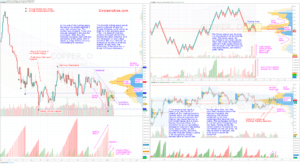 190115 - W292 - COPPER - The Development of the Accumulation Process by Waves and Exchanges