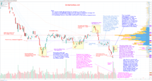 190611 - V257 - CLR - Transitional Place, Volume Spike and Fast Reaction to the Oversold Condition - 1